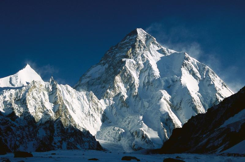 K2 Expedition 2020-21 (Karakoram) Basic Package
